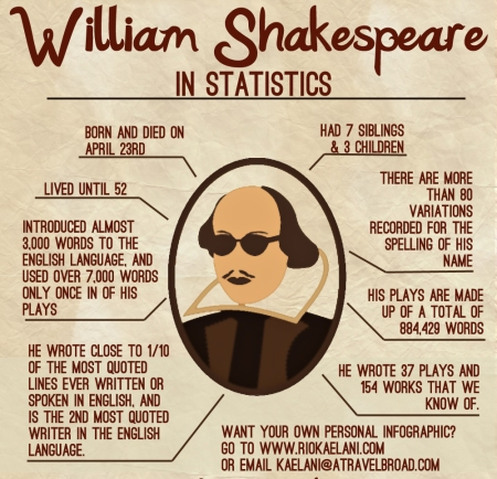 william-shakespeare_5029159247682
