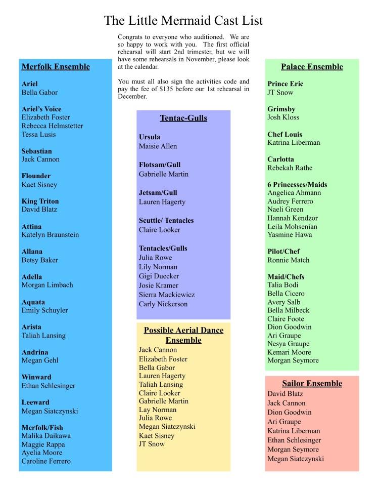 The Little Mermaid Cast List